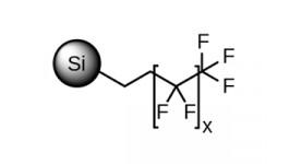 SiliaBond Fluorochrom (FCM) nec (R63730B)