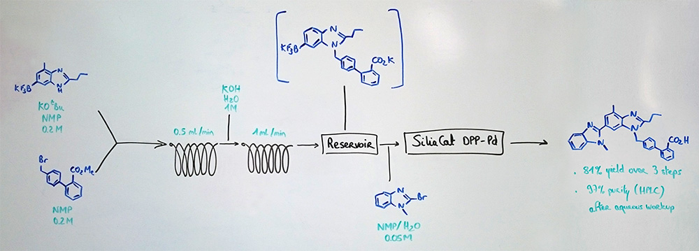 Continuous Flow Synthesis of Telmisartan enabled by SiliaCat DPP-Pd