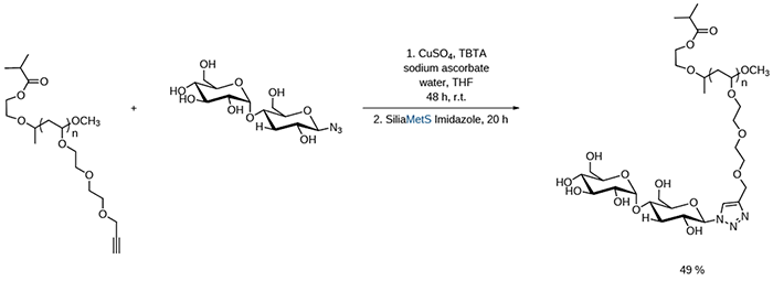Case Study - SiliaMetS Thiol in the Synthesis of Polymer